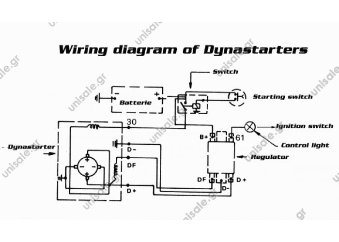 MWM 1 1625 58    12V  ΣΧΕΔΙΟ ΗΛΕΚΤΡΙΚΗΣ ΣΥΝΔΕΣΗΣ   ΜΙΖΟΔΥΝΑΜΟΥ    12V  ΜΙΖΟΔΥΝΑΜΟ  11A 0.9kW   106mm diameter x 237mm long Replaces Bosch 0010300001, 0010300003, 0010300101, 0010350005, 0010350102 Suitable regulator 160405