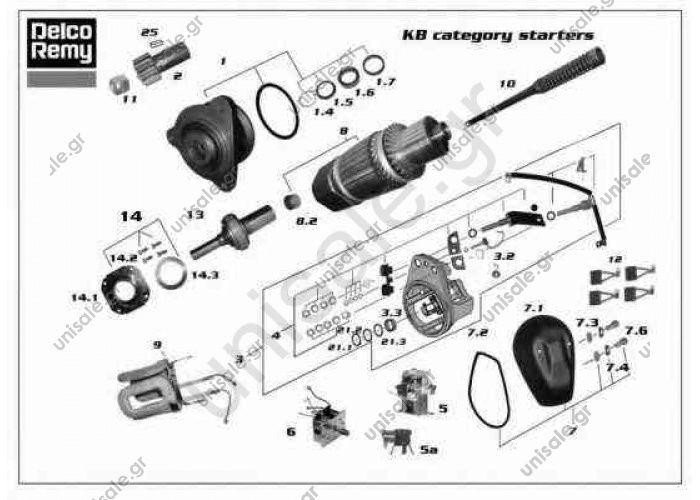 REM19024017 STARTER MOTOR (HEAVY DUTY NEW)  Starter DELCO REMY 19024017